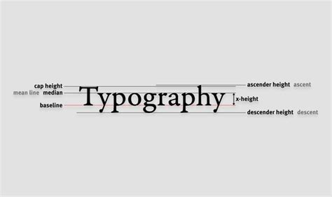 free typography resources for designers