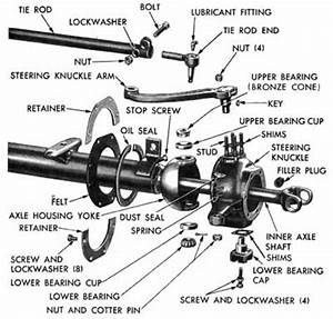 dana 44 front axle exploded view autos post With bx2200 parts diagram furthermore ford dana 44 front axle exploded view