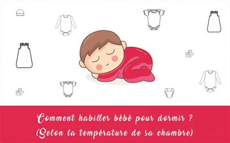 temperature ideale chambre enfant temperature ideale chambre bebe bebe chambre temperature