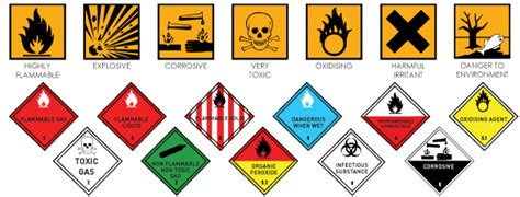 A Firefighter's Guide To Hazardous Material Placards