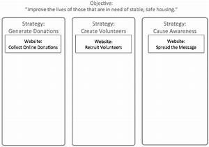 best photos of non profit work plan template non profit With not for profit strategic plan template