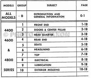 1964 Buick Body Shop Manual Reprint