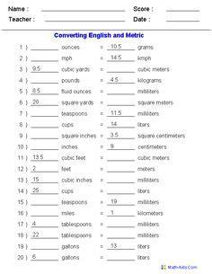 temperature conversion formulas educational ideas