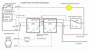 Simplified Fj80 Difflock Wiring Diagram
