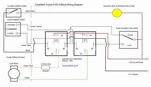Wiring Diagram Fj80 Landcruiser