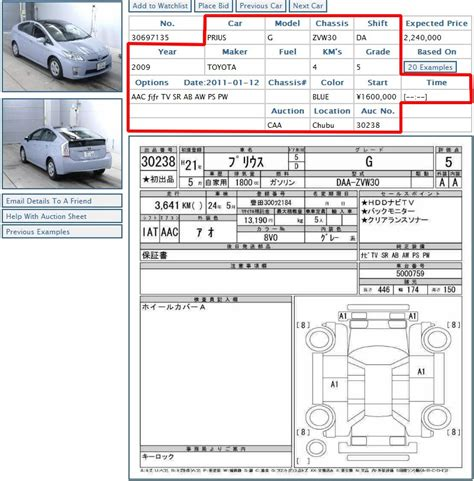 Japanese Car Auctions