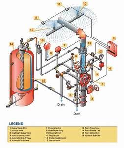 Tips Buy Shed  Storage Tank Design Manual