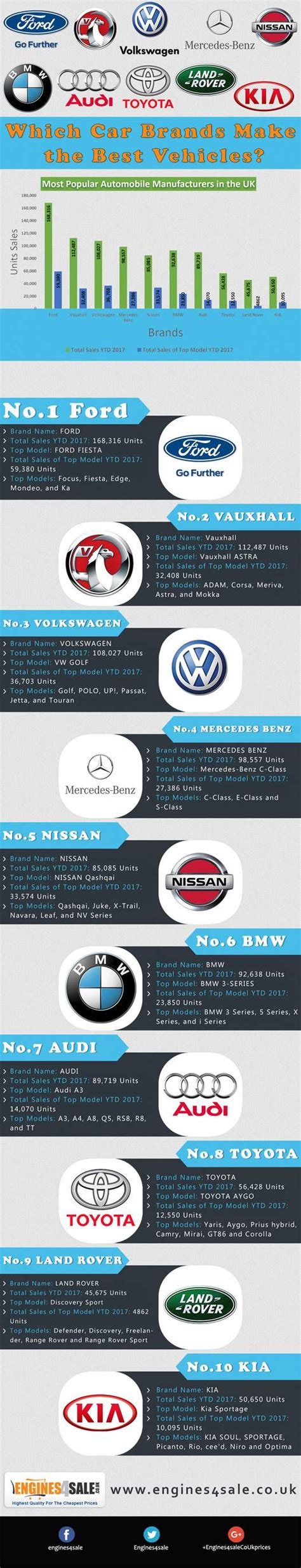 Brands Of Vehicles  Vehicle Ideas