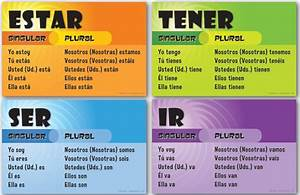 Set Of 4 Verb Charts Carlex Online Com