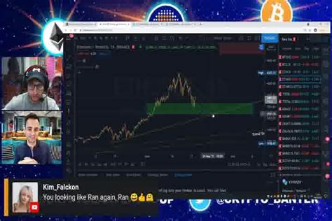 Will Bitz Token Crash The Stock Market Crash Affect Dogecoin?