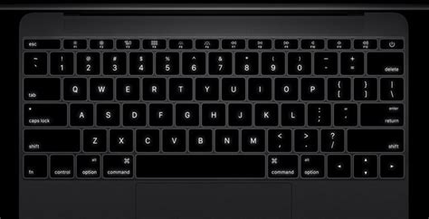 How To Type Hidden Mac Keyboard Symbols