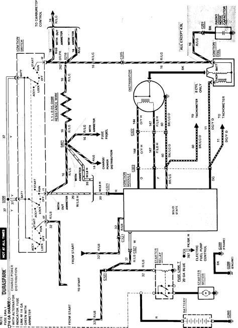 2000 ford f150 starter solenoid wiring diagram britishpanto