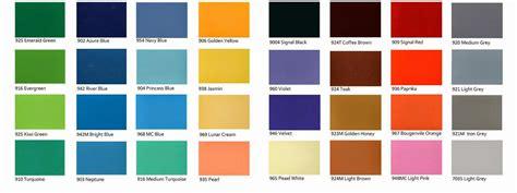pemilihan warna  dinding  serbi interior