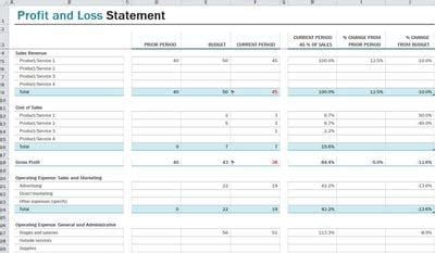 profit  loss templates excel templates