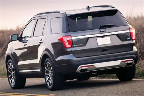Used 2016 Ford Explorer Suv Pricing