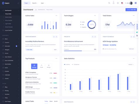 The Ultimate Bootstrap Admin Theme