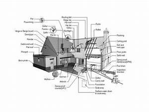 House Diagram Apr 11 Jpg  966 U00d7723