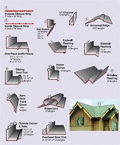 Types Of Metal Roof Trim