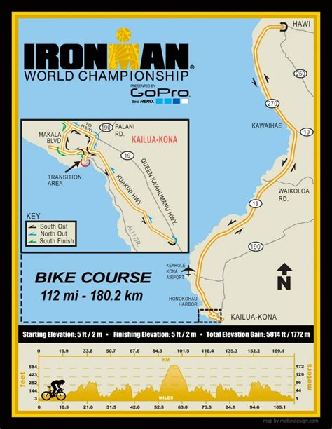 ironman world championship  run