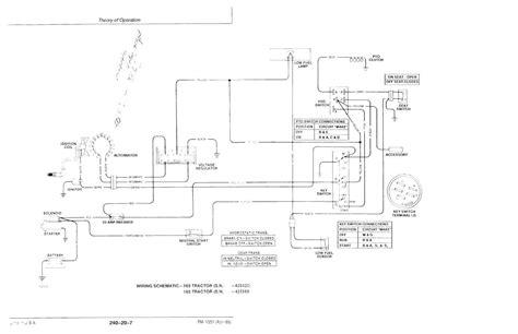 deere la105 wiring diagram deere mower wiring