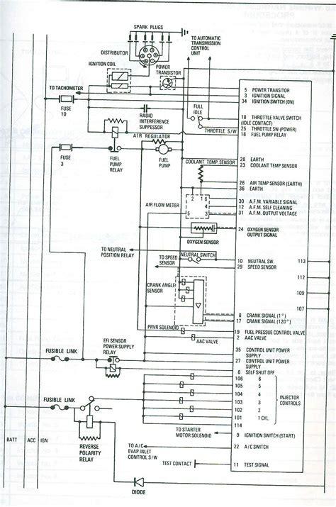 Commodore Trailer Wiring Diagram