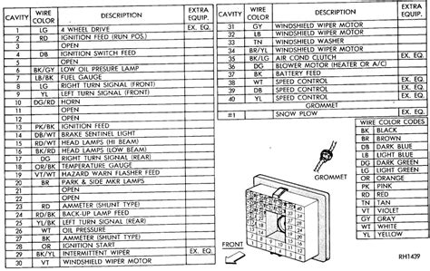 1981 Dodge D150 Wiring Diagram by Bulkhead Connector Isnt Matching Up At All With Diagram