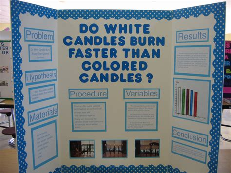 sle lava l science project hypothesis do white candles burn faster than colored candles