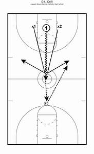 9 Fundamental Basketball Drills For Team Success