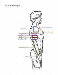 Wiring Diagram Tattoos
