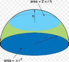 Surface Area of a Hemisphere - Total and Curved Surface ...