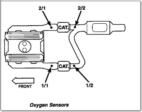 Wiring Diagram Sensors Jeep Grand Cherokee