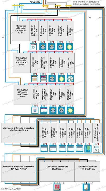 normes electrique cuisine schéma branchement tableau électrique triphasé
