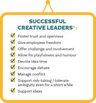 creative leadership training courses  london   create