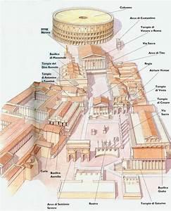 Forum Romanum Plan | www.imgkid.com - The Image Kid Has It!