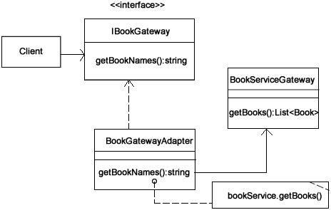 adapter pattern  visitor pattern  infinity