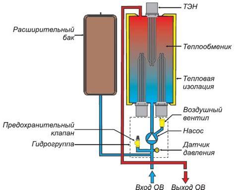 Отопление дома тепловым насосом воздухвоздух —