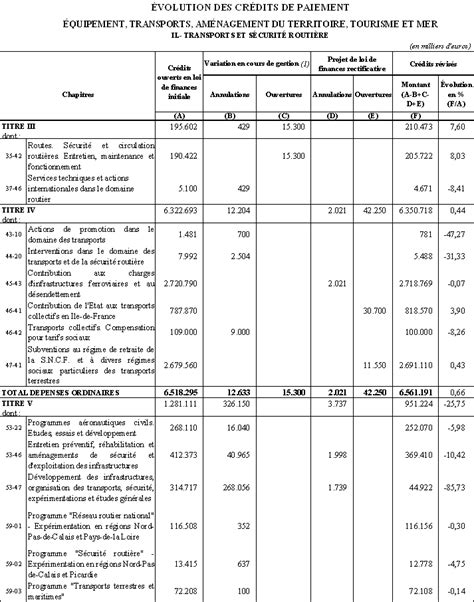 montant taxe d habitation montant taxe d habitation 28 images taxe d habitation 1 contribuable sur 3 paiera plus d imp