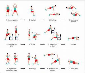 How The 7-Minute Workout Works: A Walkthrough