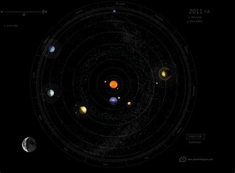 Solar System  2  Images Download