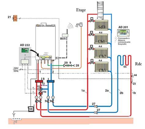 Chaudiere Gaz De Ville Installation Chauffage Gaz De Ville Changement Chaudiere Gaz Op 233 Ra Cesson Au Havre