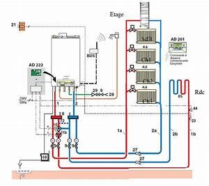 Chauffage A Eau : radiateur chauffage central gaz radiateur chauffage ~ Edinachiropracticcenter.com Idées de Décoration