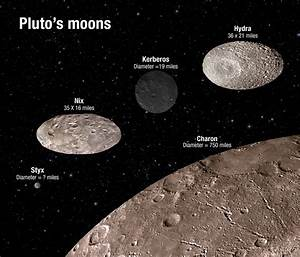 Astronomy & Science   aristarco.com.es