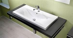 Badmöbel 80 Cm Waschtisch : ein waschtisch ist ein waschtisch ist ein waschtisch magazin ~ Bigdaddyawards.com Haus und Dekorationen