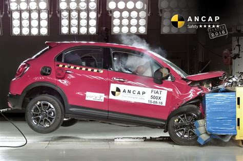 Fiat Assessment by Car Industry Safety News Goauto