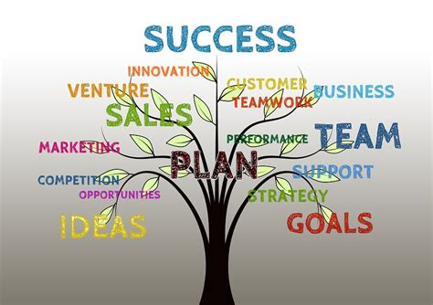 Marketing Companies by Top Network Marketing Companies Uk Mlm Review