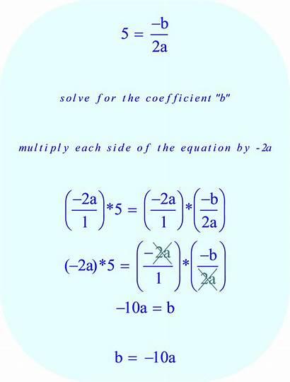 Equation Quadratic Points Function Through Solve Math