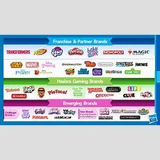 Corporate  Hasbro, Inc