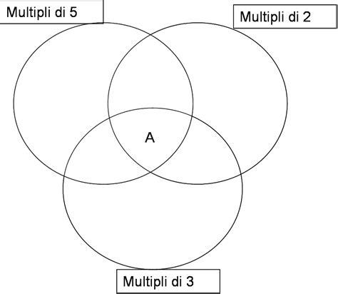 Multipli, Divisori, Numeri Primi