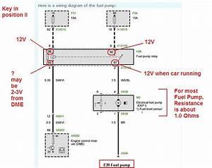 Bmw E36 Engine Wiring Diagram