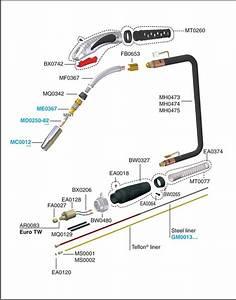 tmax torches rehm welding technology united kingdom With craftsman 85 amp mig welder model 93420111
